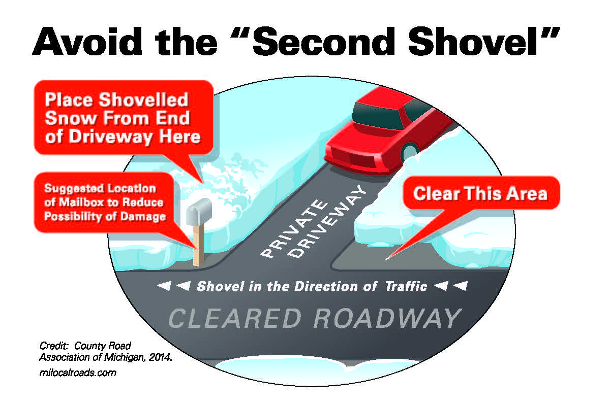 Second Shovel graphic C