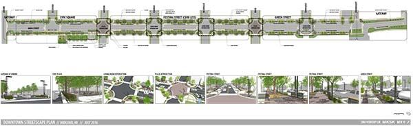 Downtown Streetscape Plan Board